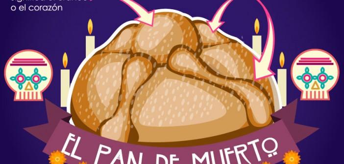 El Diario de un Tragón: Significado del Pan de Muerto